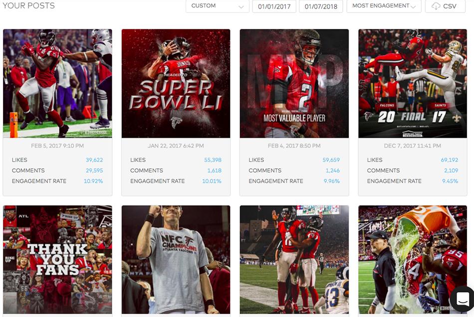 best sports instagram accounts, sports team social media strategy, instagram for sports