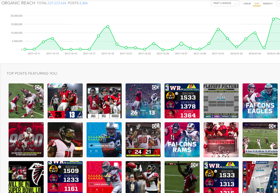 best sports instagram accounts, sports team social media strategy, instagram for sports, atlanta falcons