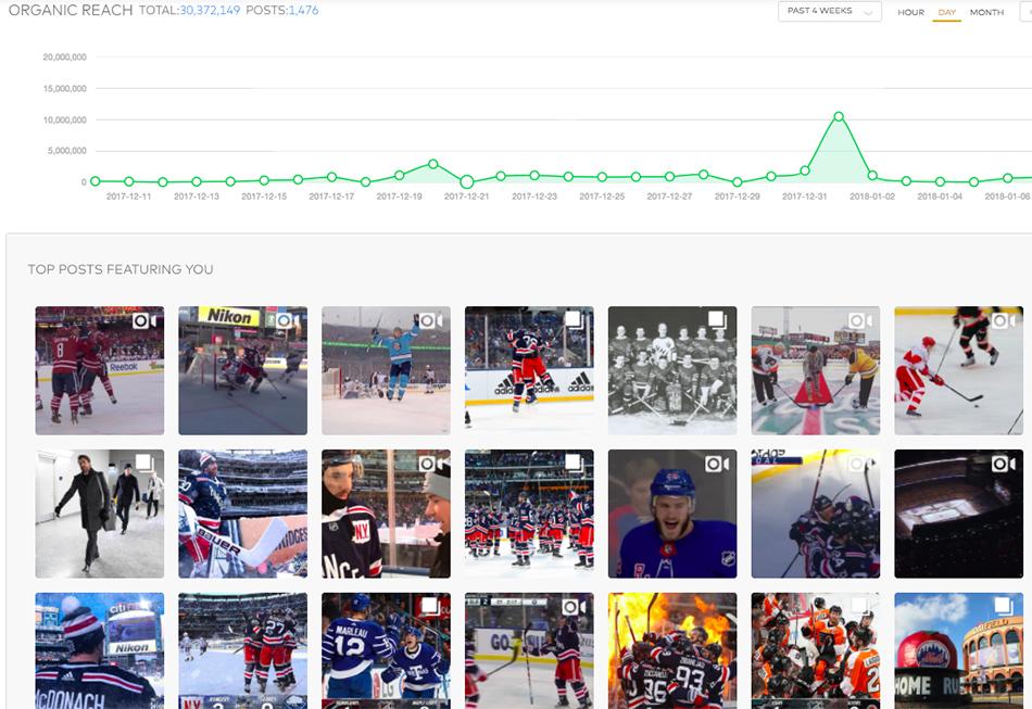 best sports instagram accounts, sports team social media strategy, instagram for sports, New York Rangers