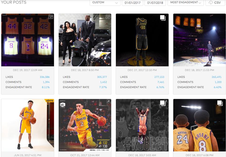 best sports instagram accounts, sports team social media strategy, instagram for sports, LA Lakers