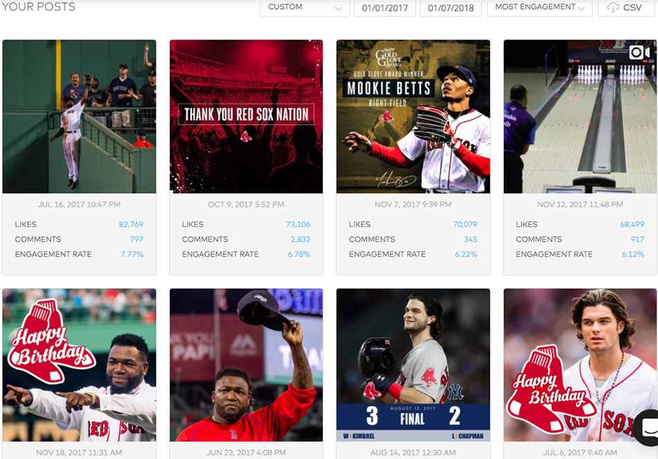 best sports instagram accounts, sports team social media strategy, instagram for sports, Boston Red Sox