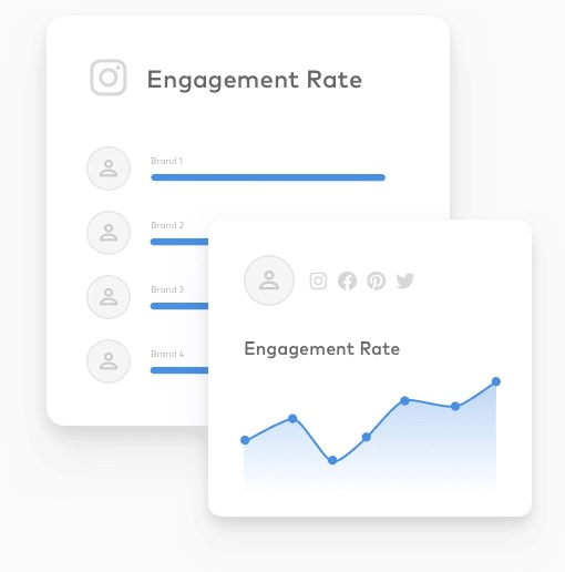 dashboards reporting customized campaign reports