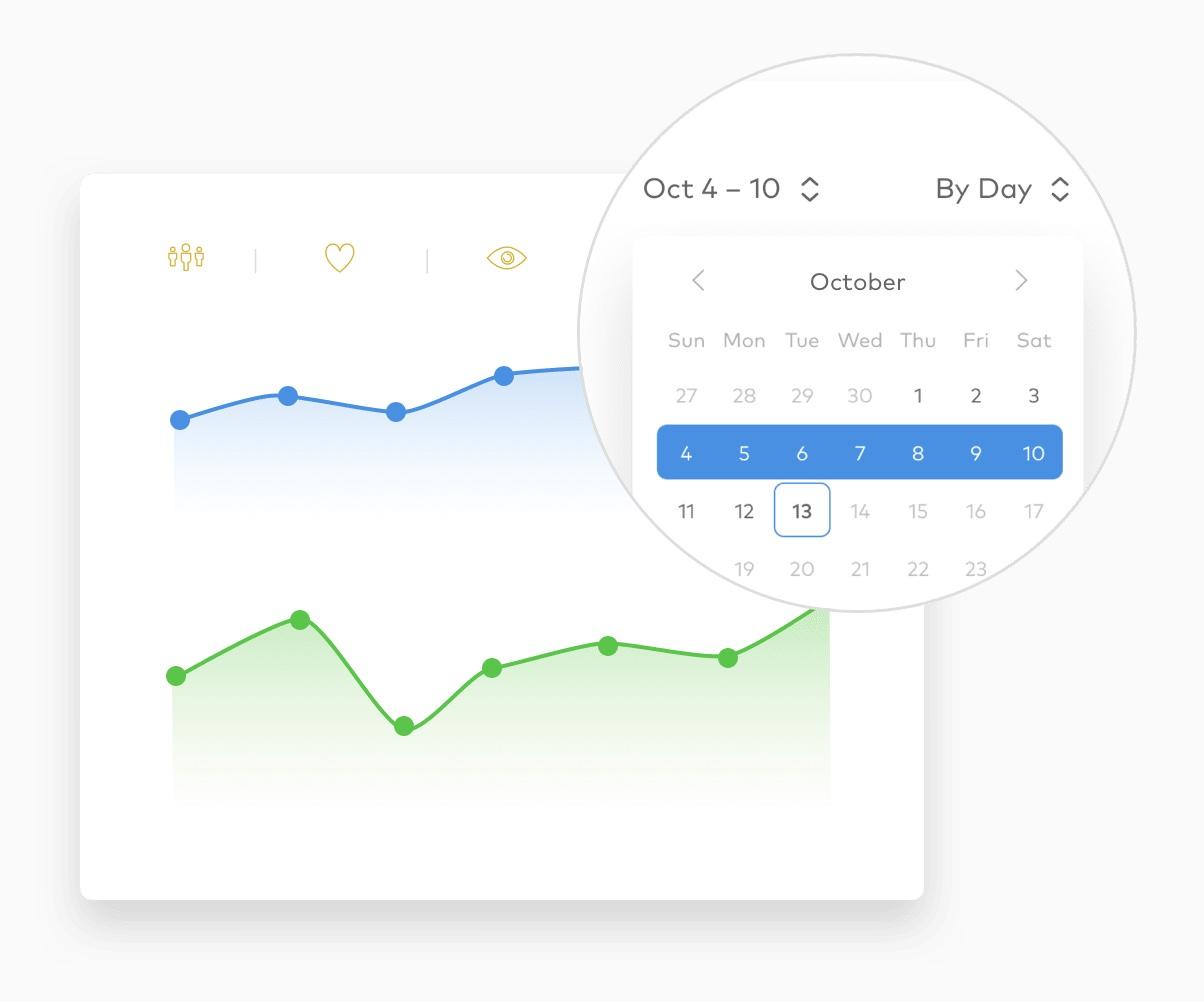 Facebook Insights data on a silver platter