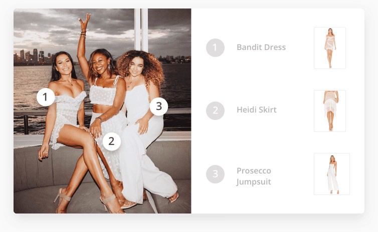 Instagram Insights integrate ecommerce
