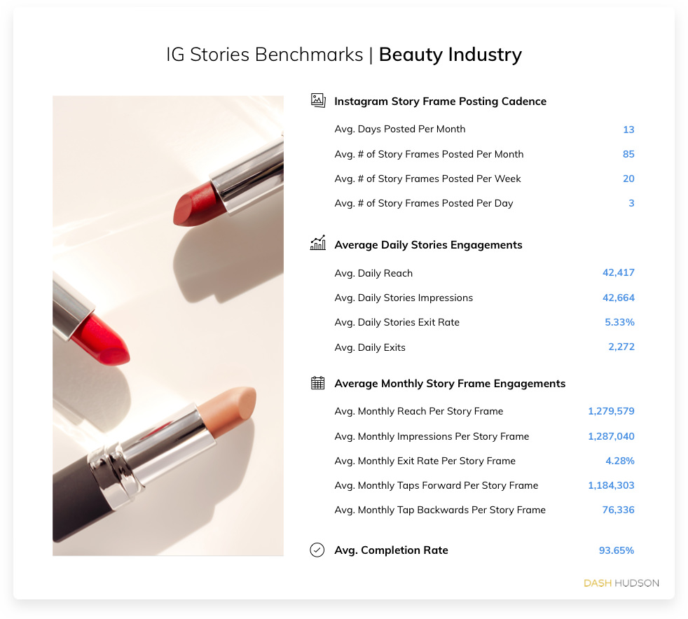 Instagram Stories Benchmarks for the Beauty Industry