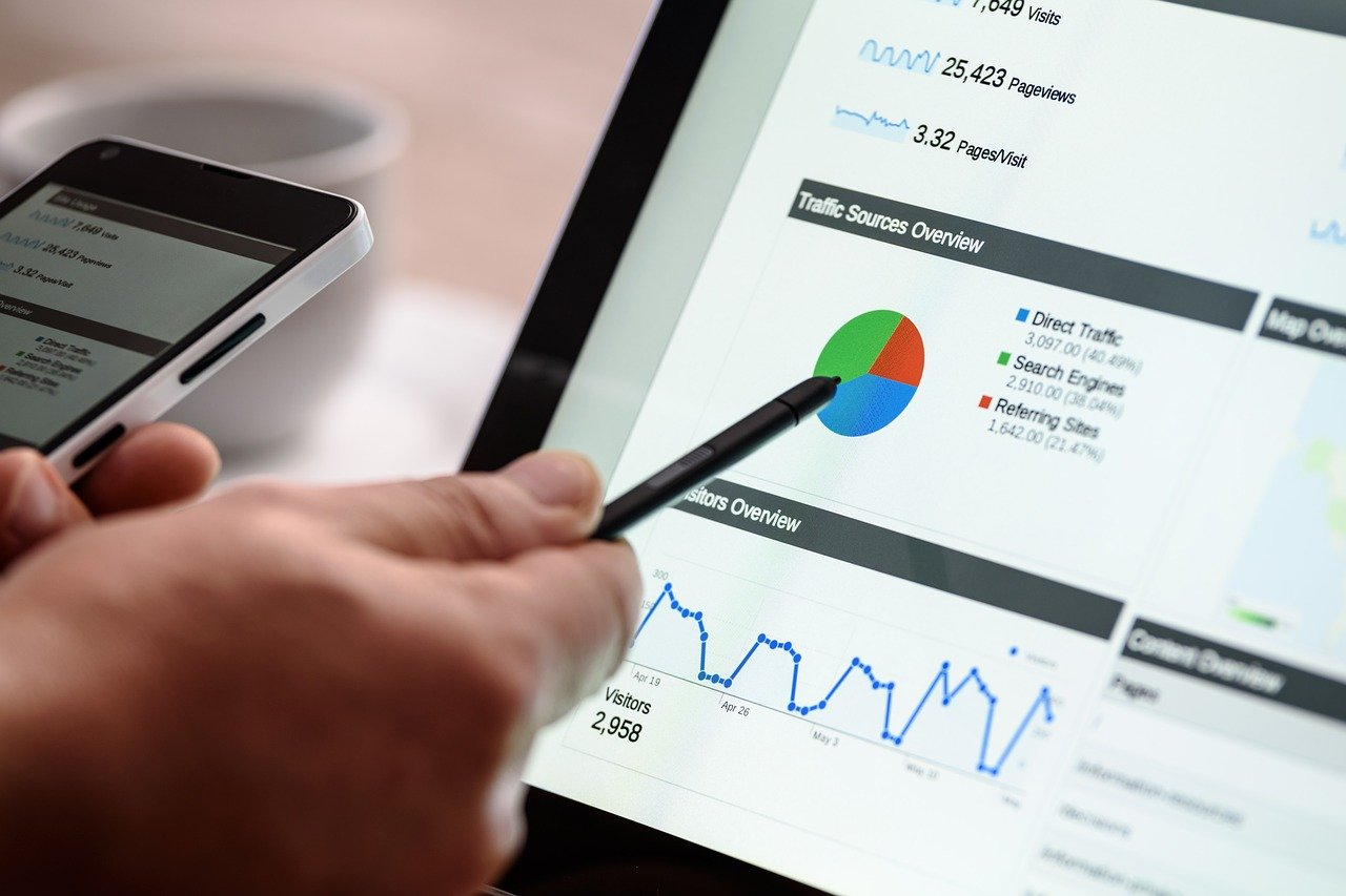 analytics for sales presentation