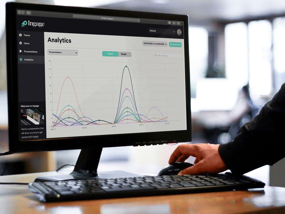 presentation software analytics