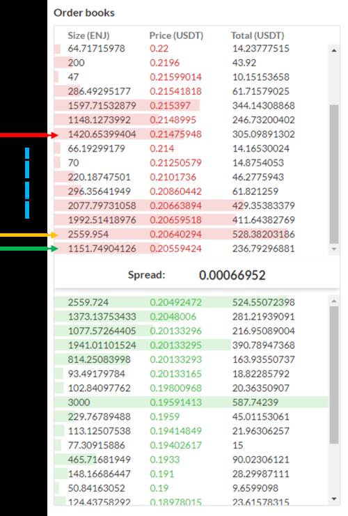 backtest strategia di trading bitcoin)