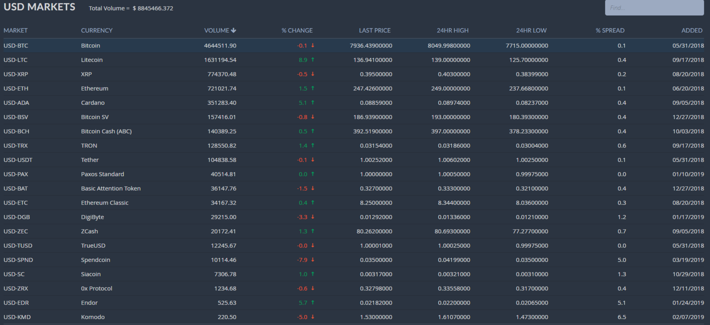 exchange listings.png