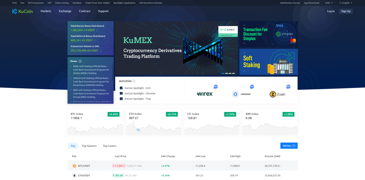 KuCoin Review (2021)