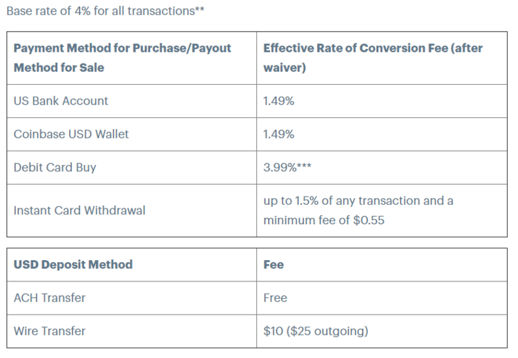 Coinbase Funding Options.PNG