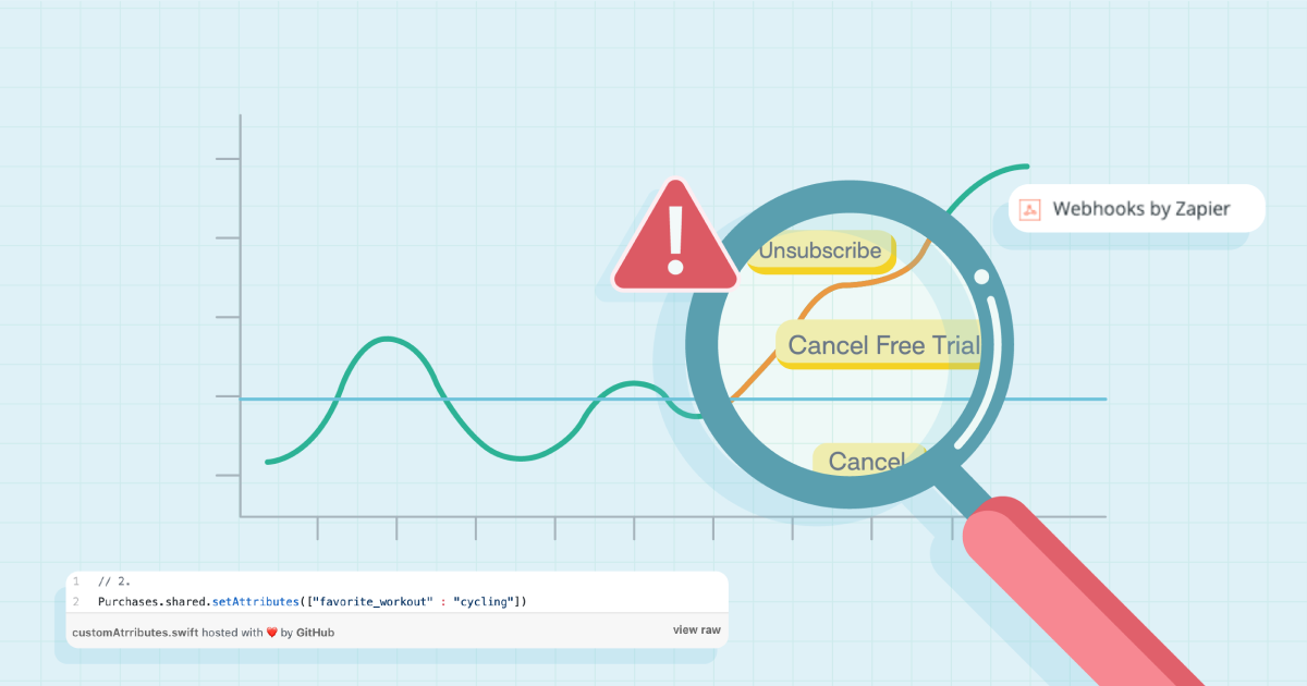 Automated Cancellation Surveys using Zapier + RevenueCat