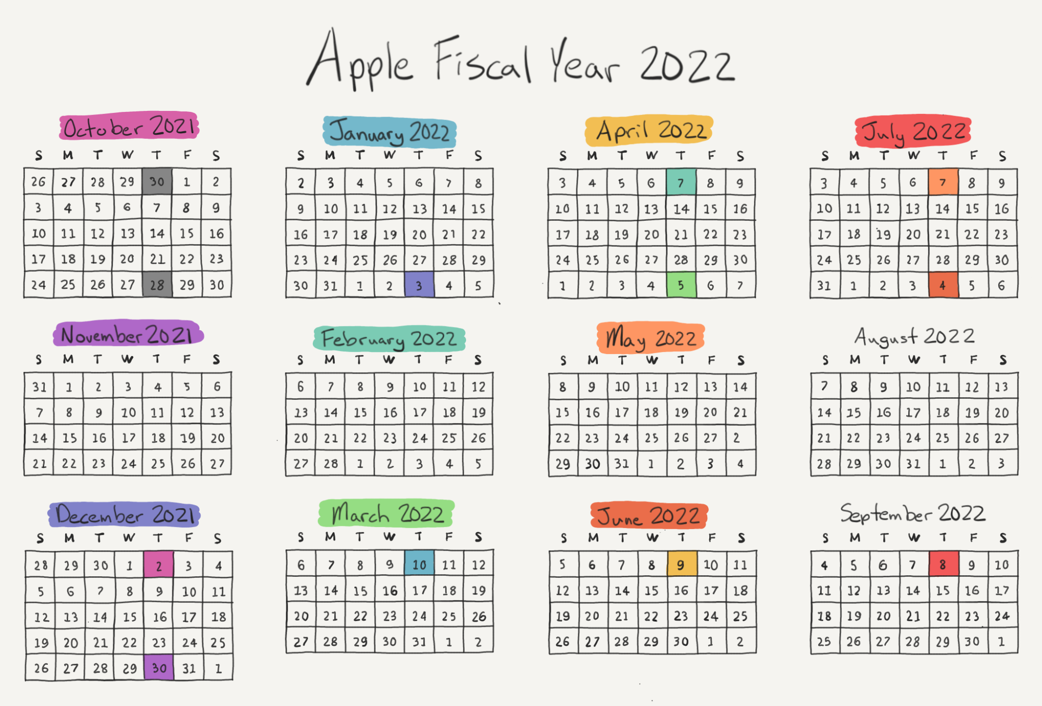Apple's 2022 Fiscal Calendar and Payment Dates