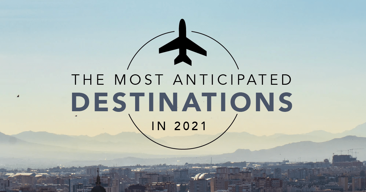 Corona Test Centre analyses the top destinations around the world to reveal where the most anticipated holiday destinations of 2021