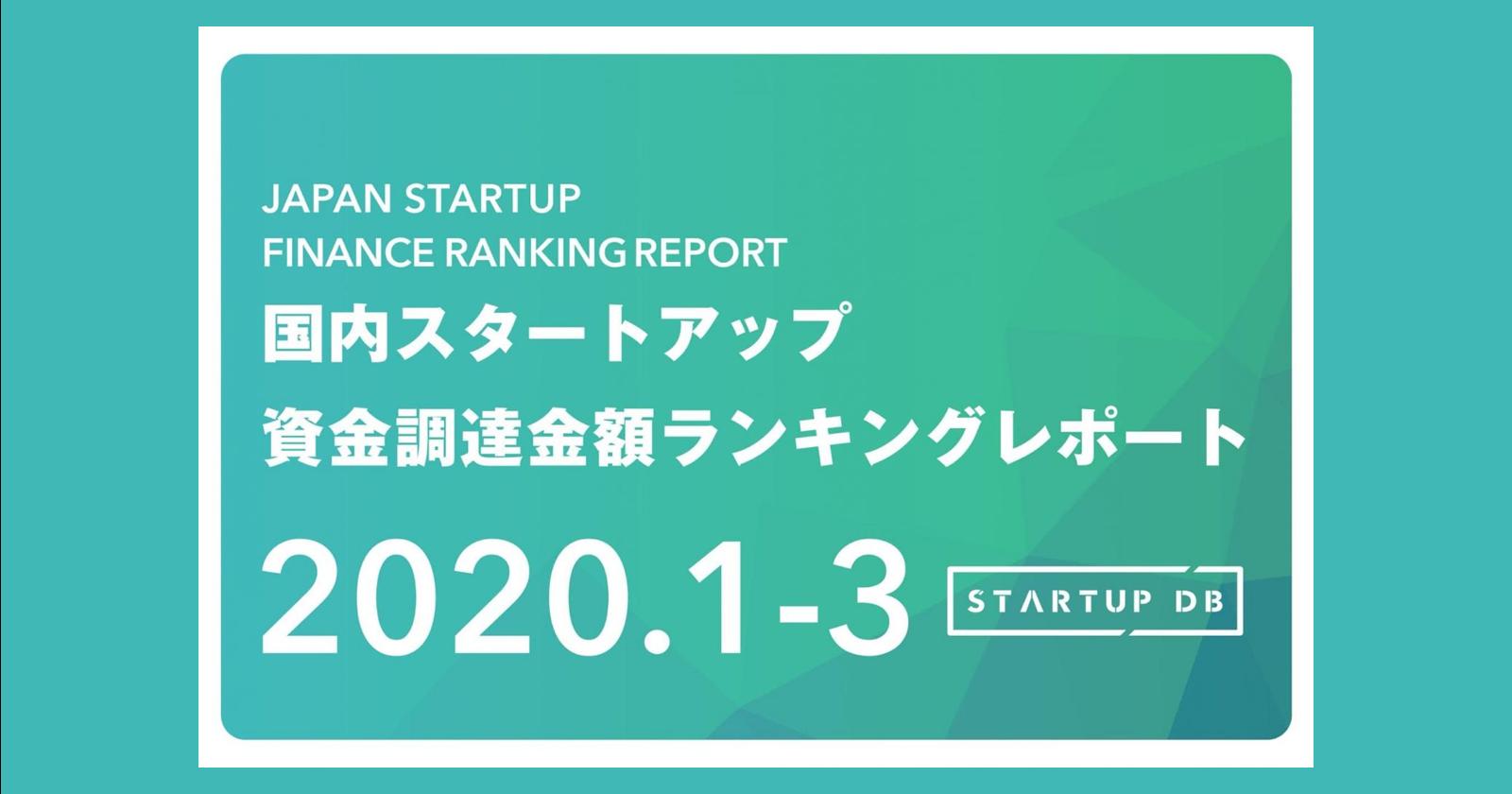 【STARTUP DB】調査結果 国内スタートアップ資金調達ランキング  2020年初となる100億円の資金調達を成功、VPP Japanが首位に