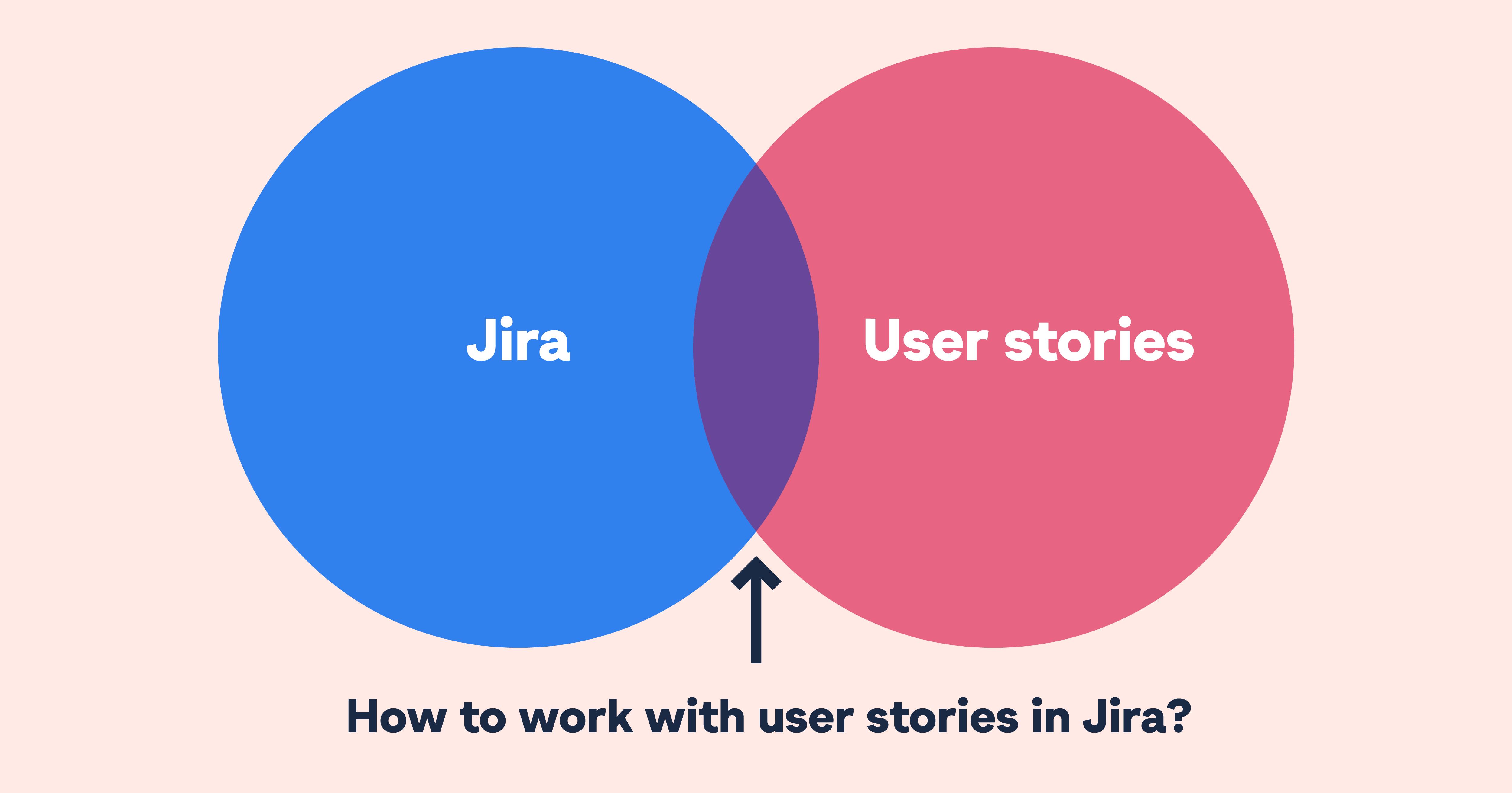 Jira and User stories venn diagram