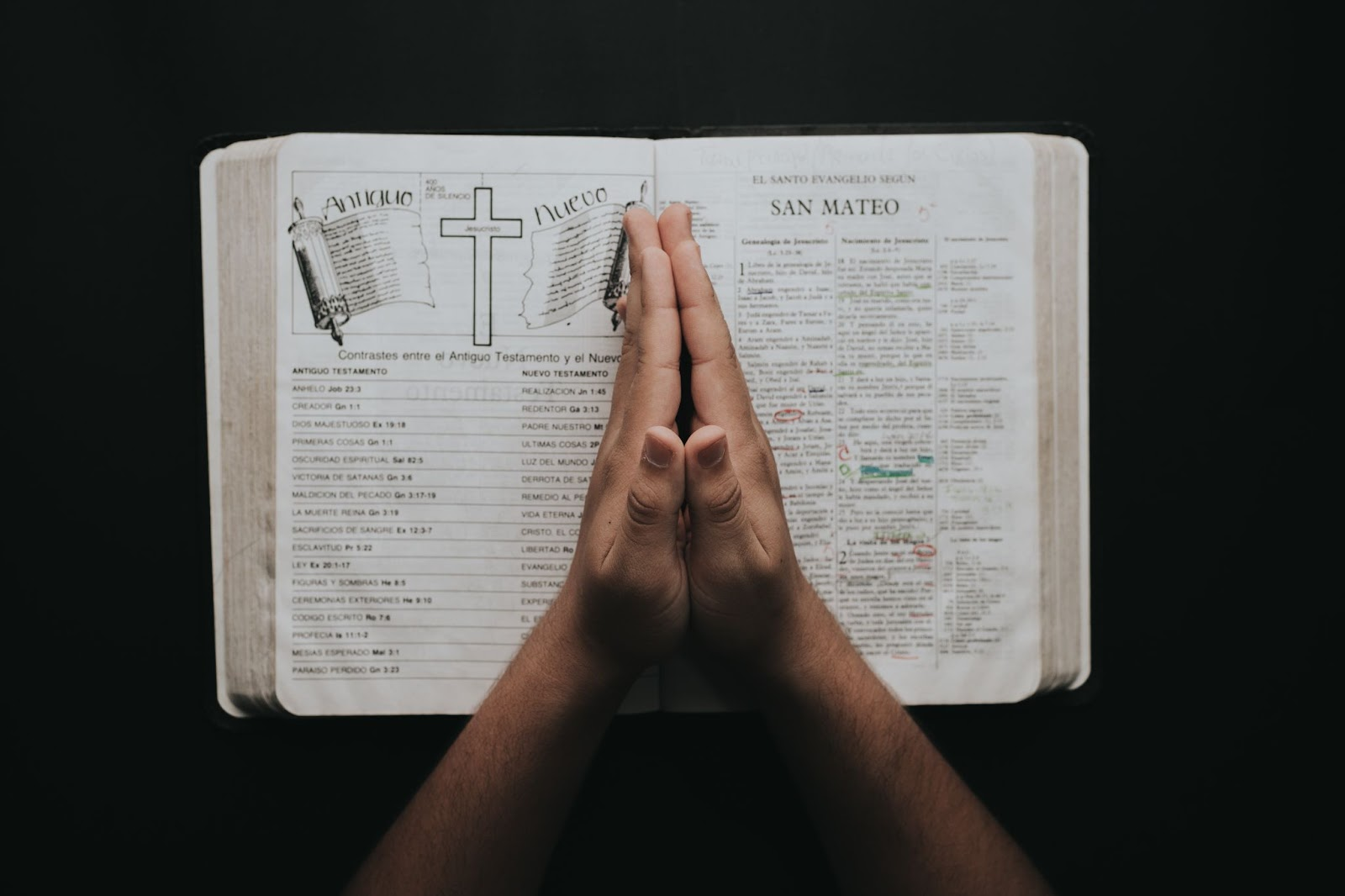 Hands in prayer on the Bible