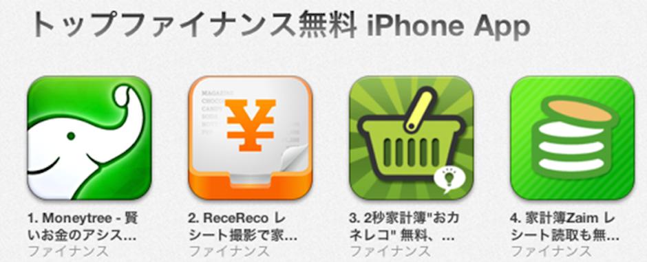 App Storeファイナンスカテゴリ1位達成!