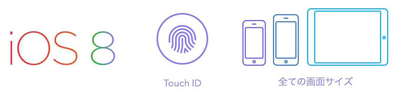 MoneytreeがiOS 8初日に完全対応!指紋認証でもログインが可能に