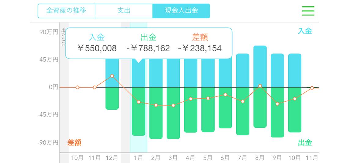 グラフ機能が改善されました(バージョン1.4.2)