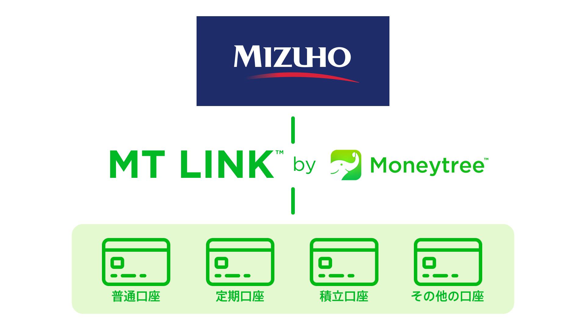 MT LINK - Mizuho