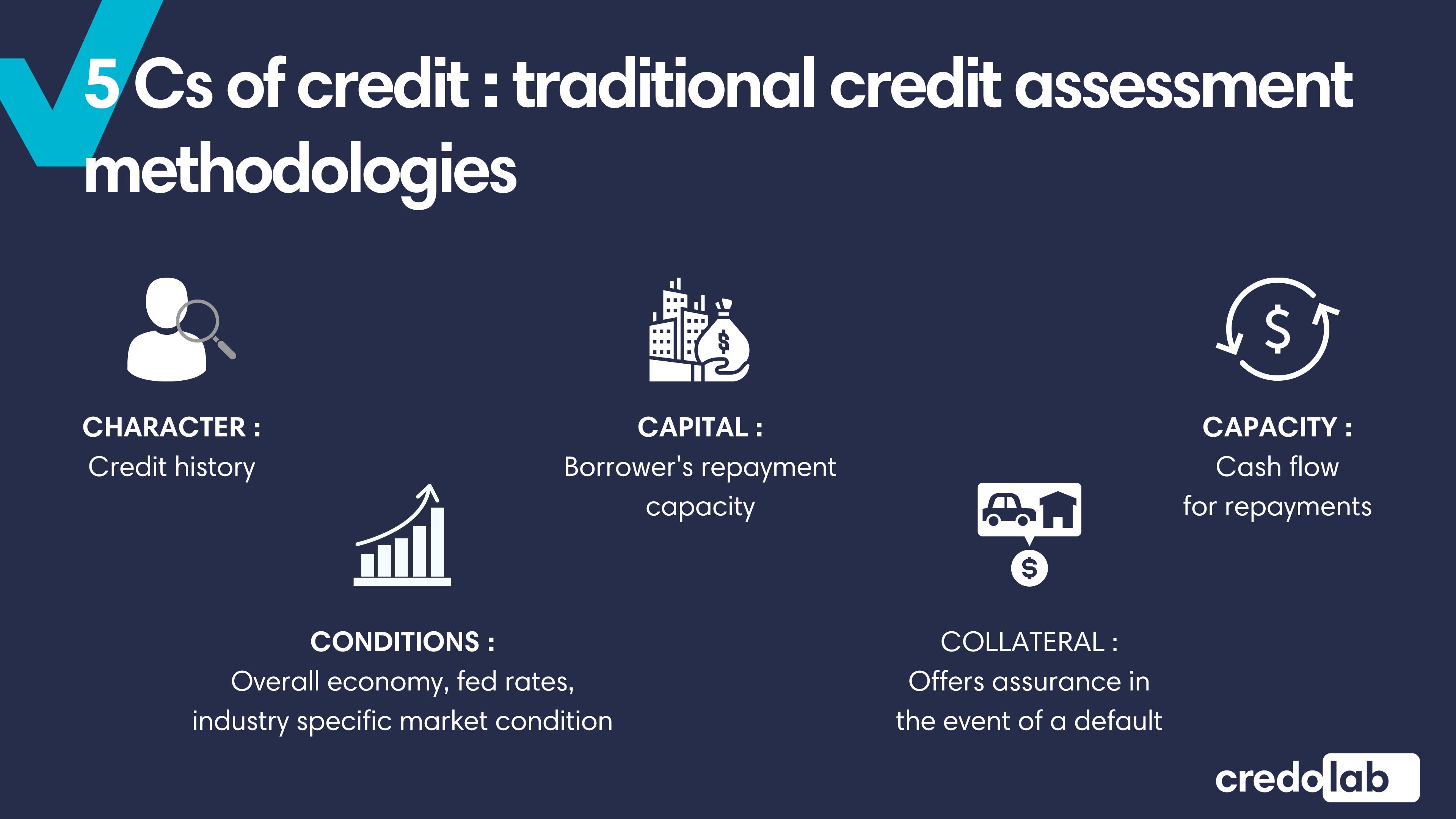 Credolab - Infographic - Democratizing Lending