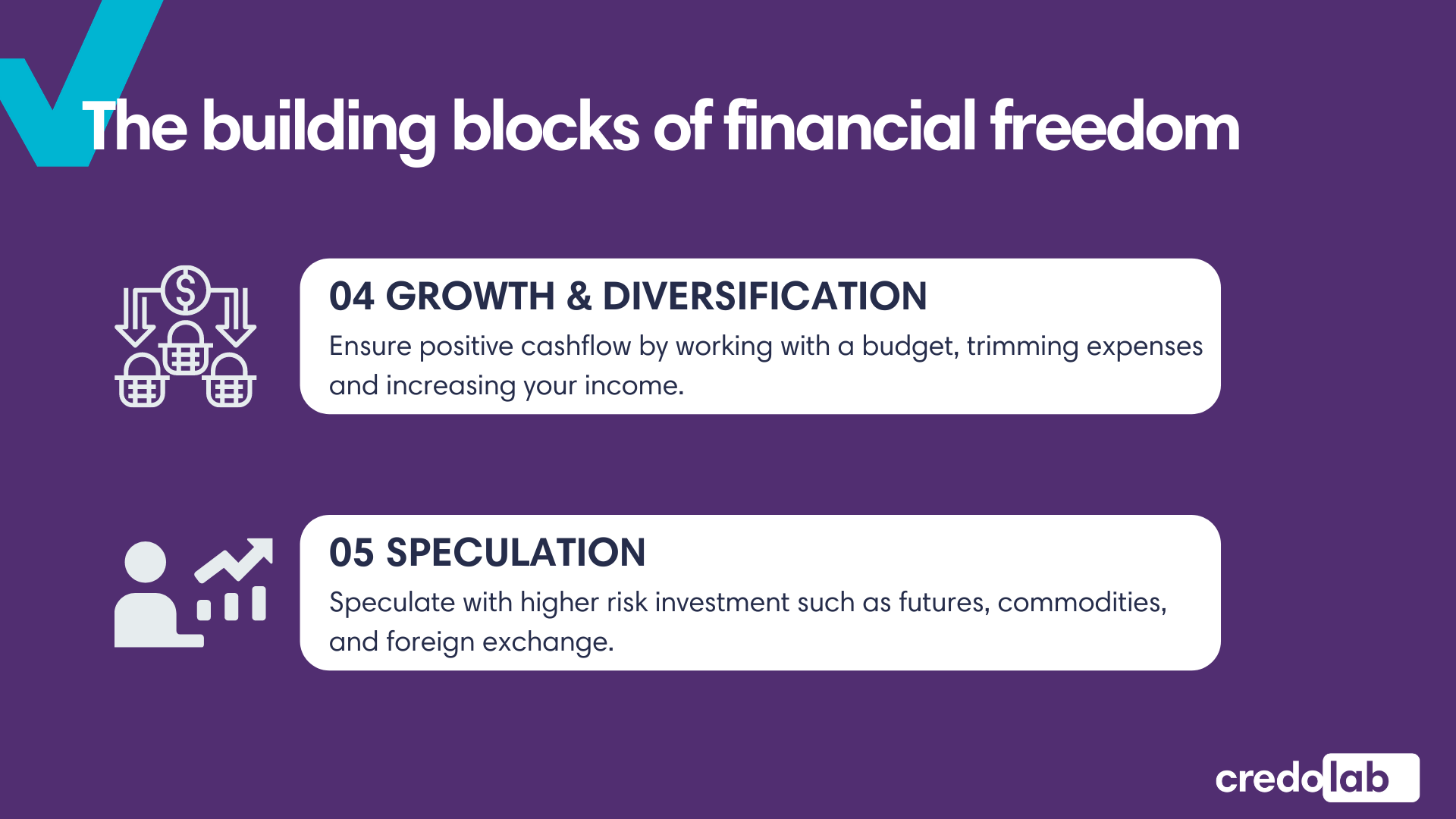 Credolab - Infographic: The building blocks of financial freedom