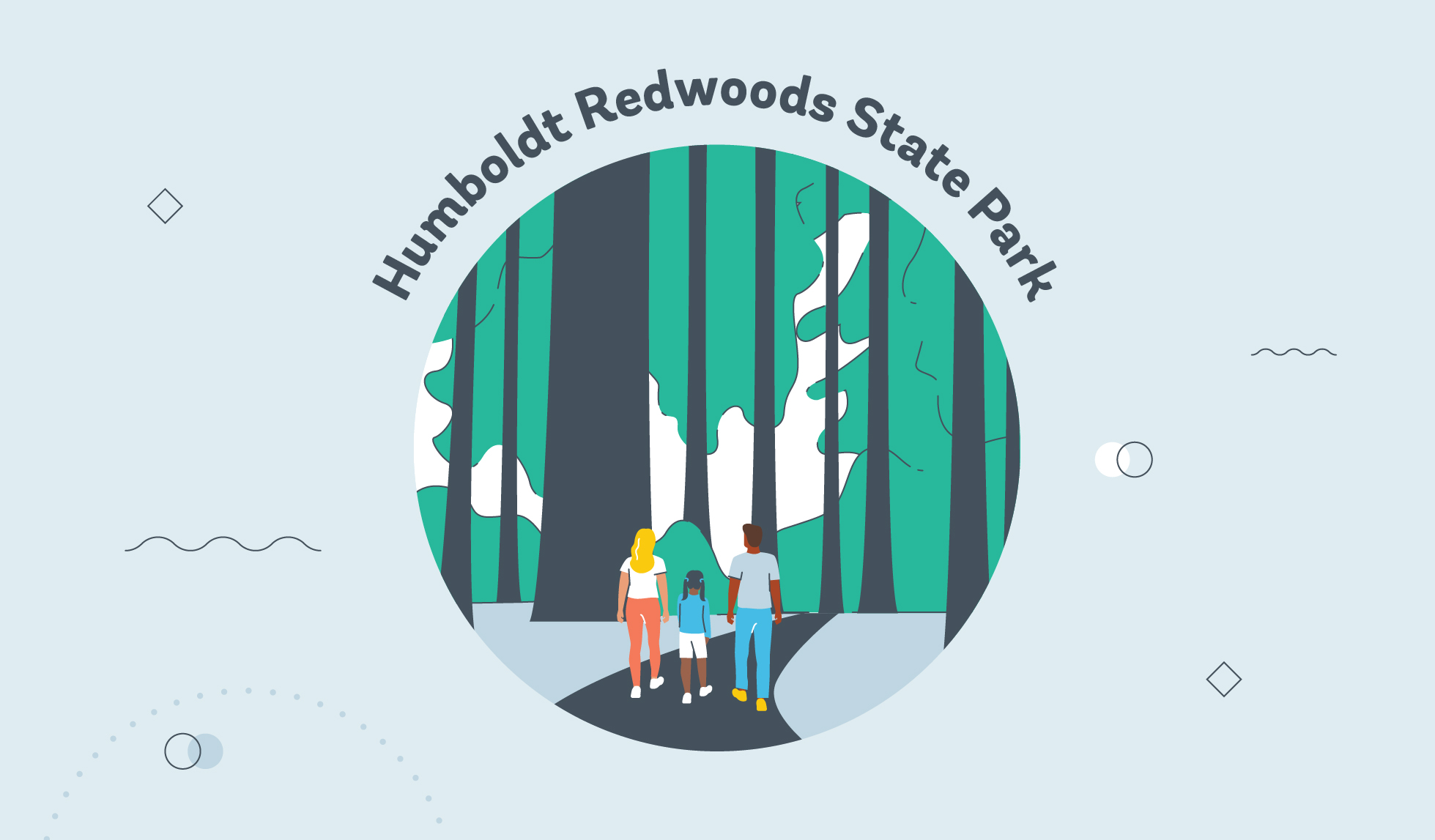 Humboldt Redwoods State Park avail graphic
