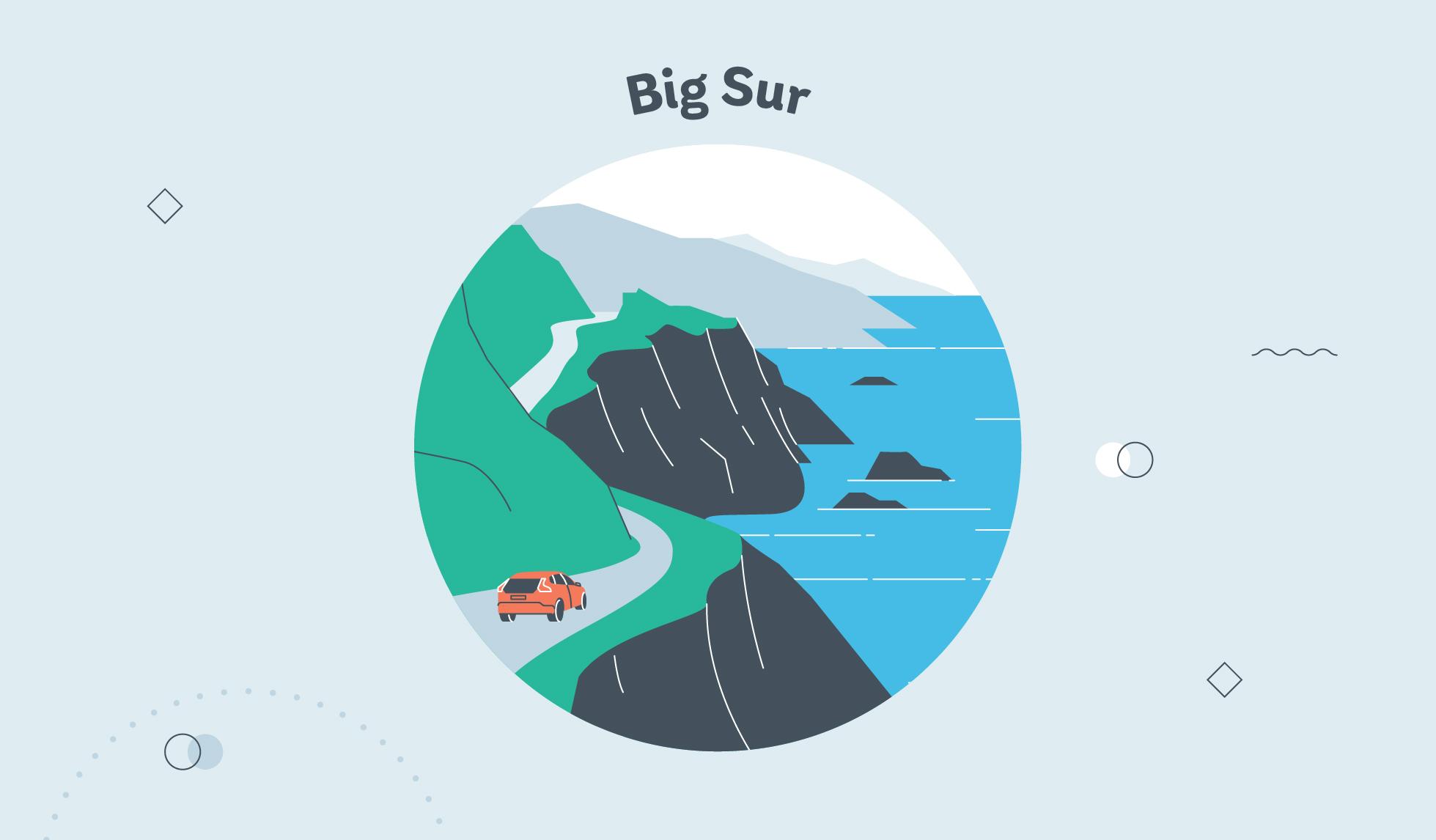 big sur vail road trip graphic
