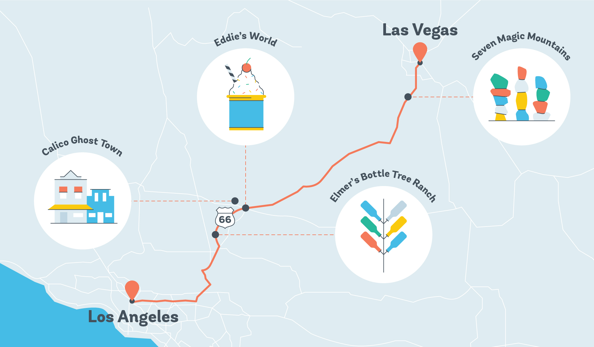 Los Angeles to Las Vegas Road Trip Graphic