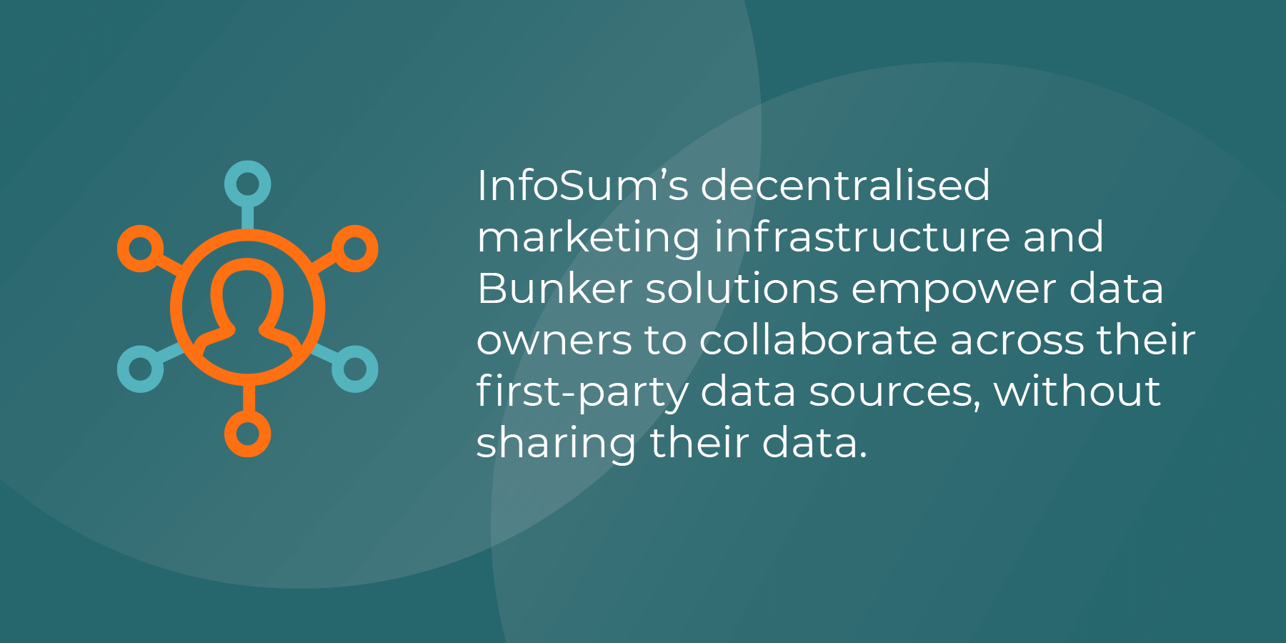 InfoSum's decentralised marketing infrastructure and Bunker solutions empower data owners to collaborate across their first-party data sources, without sharing their data.