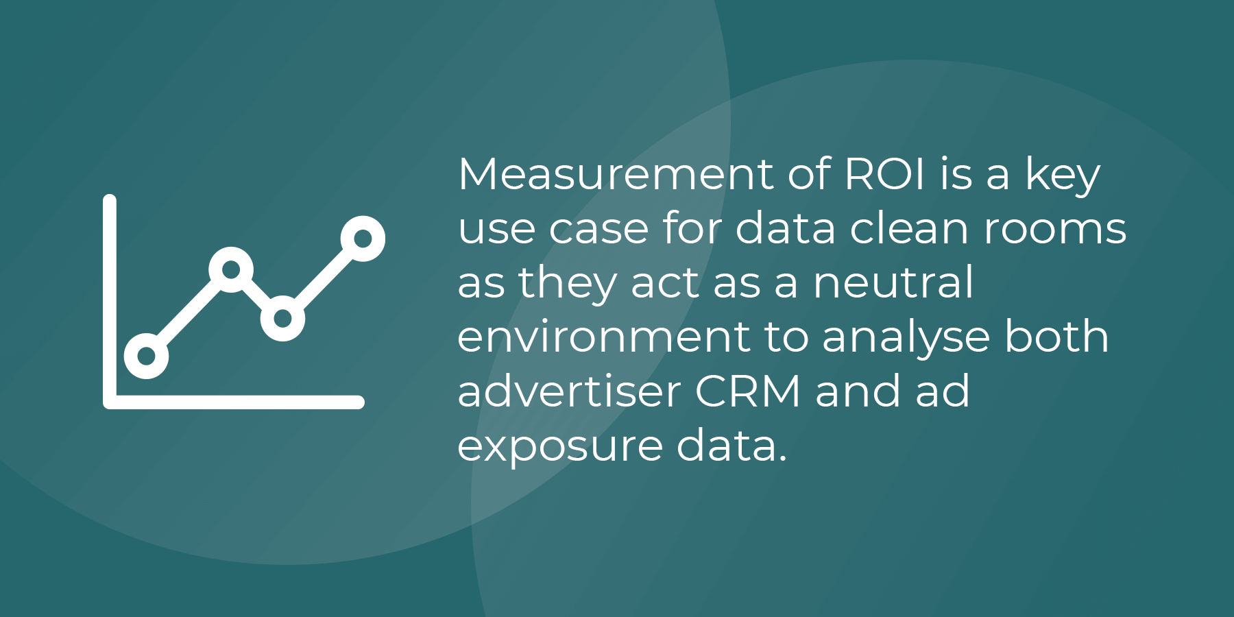 Measurement of ROi is a key use case for data clean rooms