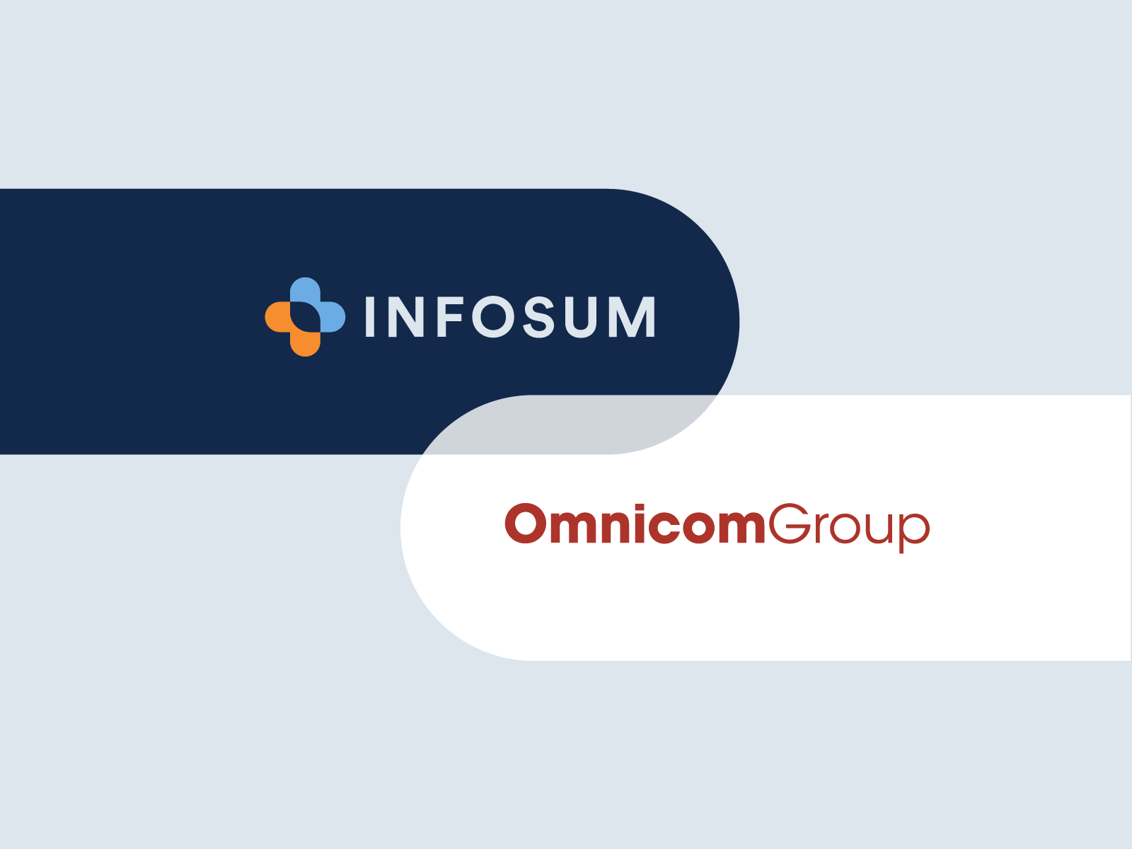 Omnicom's Annalect and InfoSum launch new data collaboration capabilities