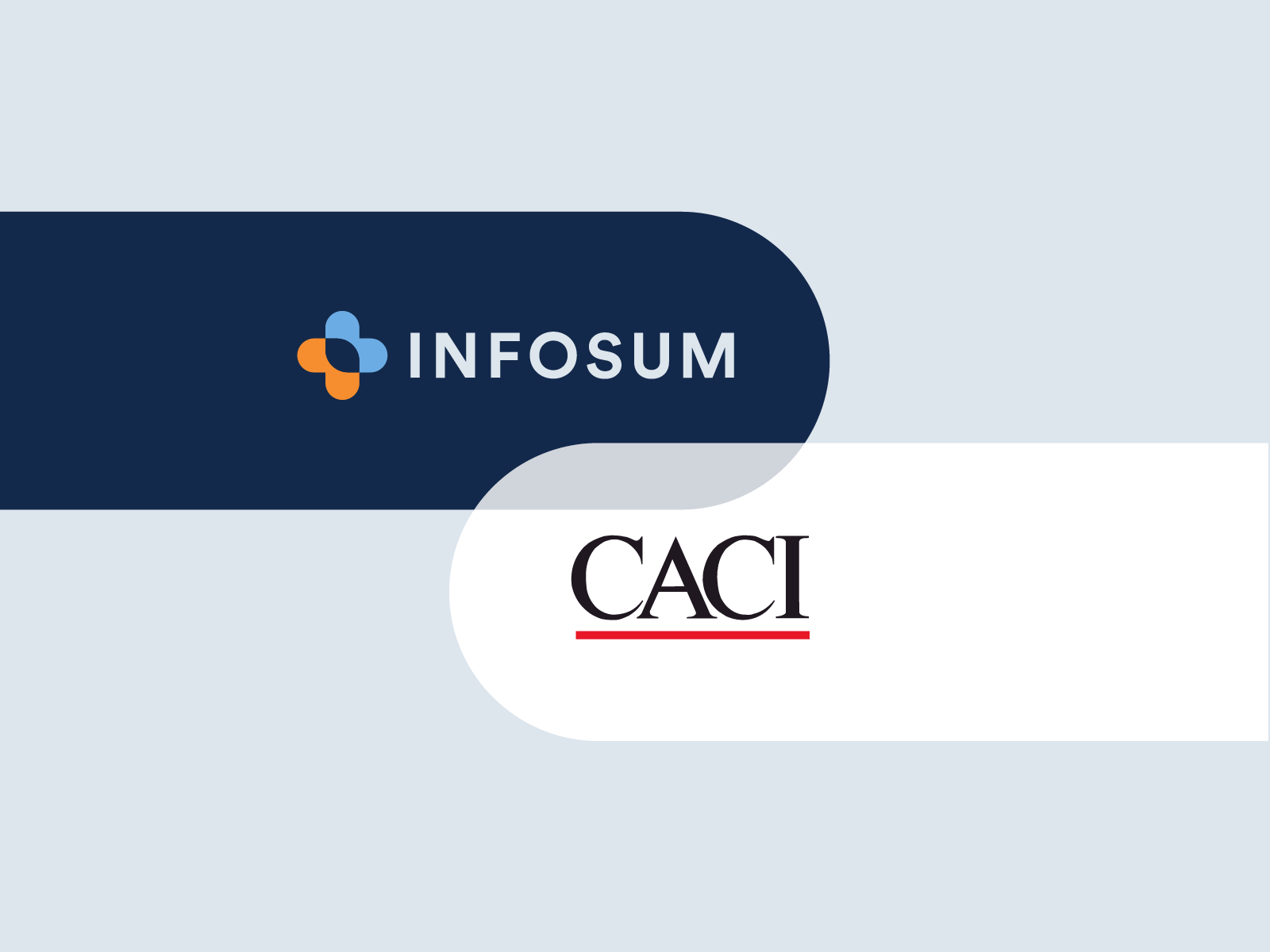 Enrich knowledge and reach new customers with InfoSum & CACI