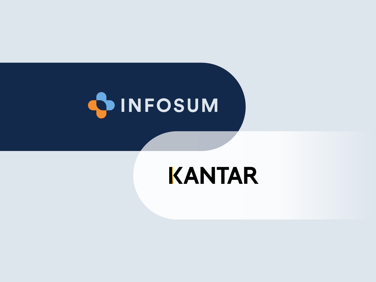 InfoSum and Kantar partner to unlock the value of first-party data