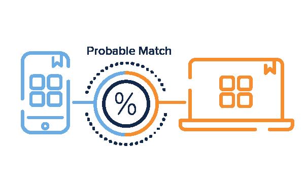 Probabilistic match