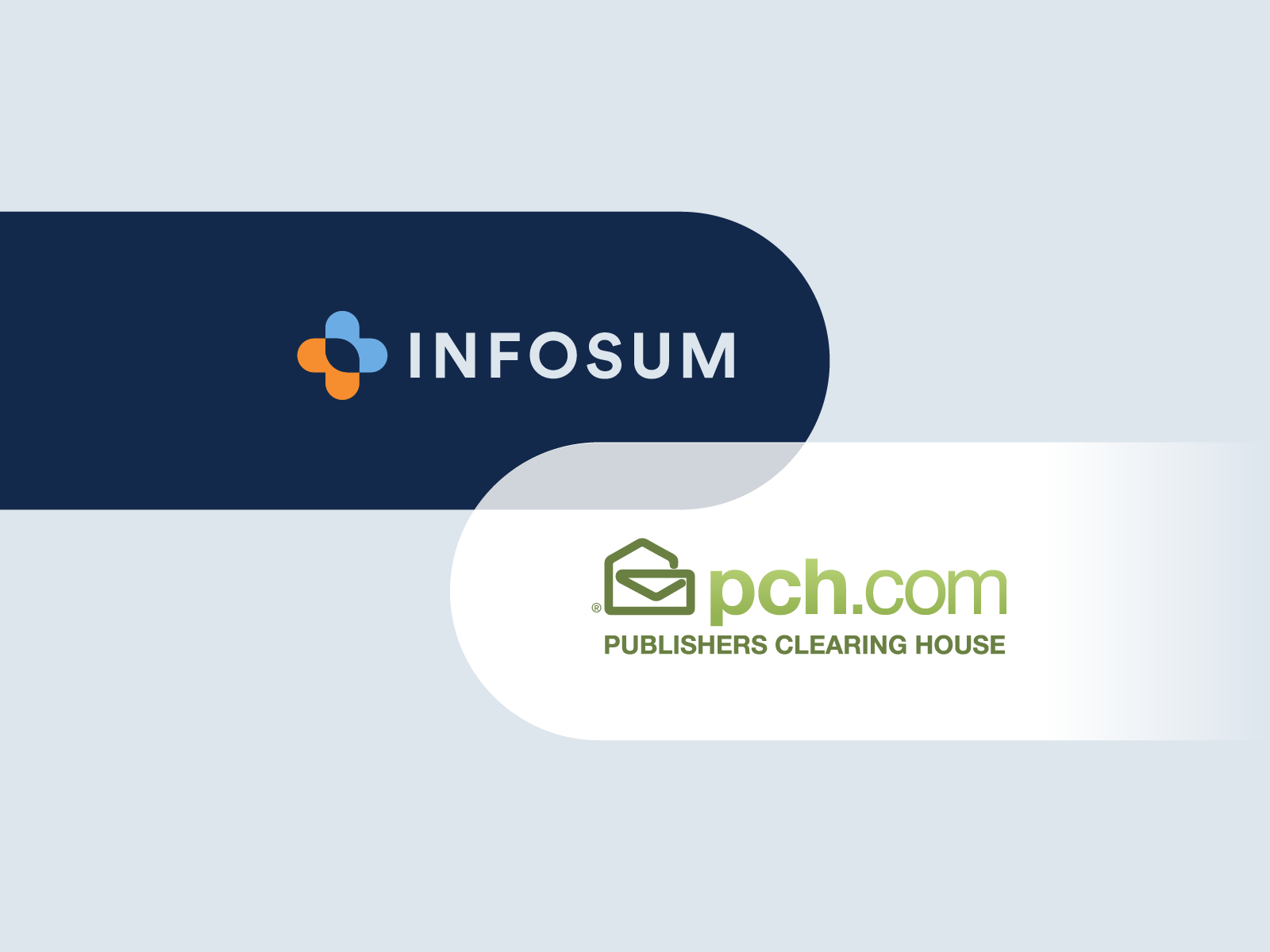 Publishers Clearing House expands first-party data capabilities with InfoSum