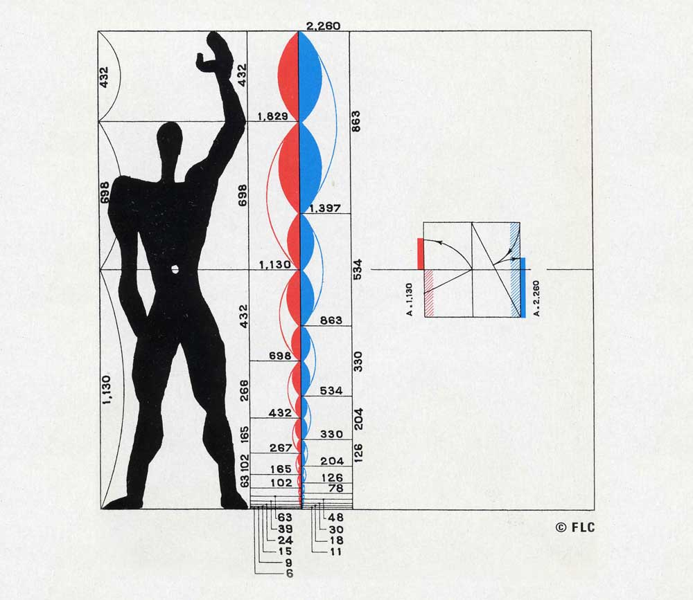diagram depicting Le Corbusier's modulor design system