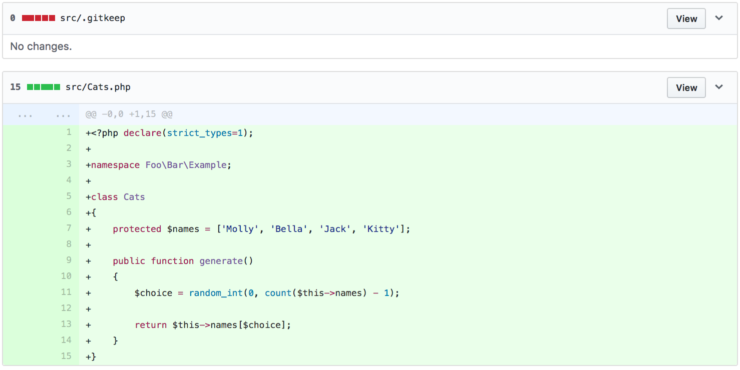 Cat name class example code