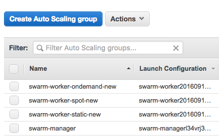 Swarm mode cluster AutoScaling Groups