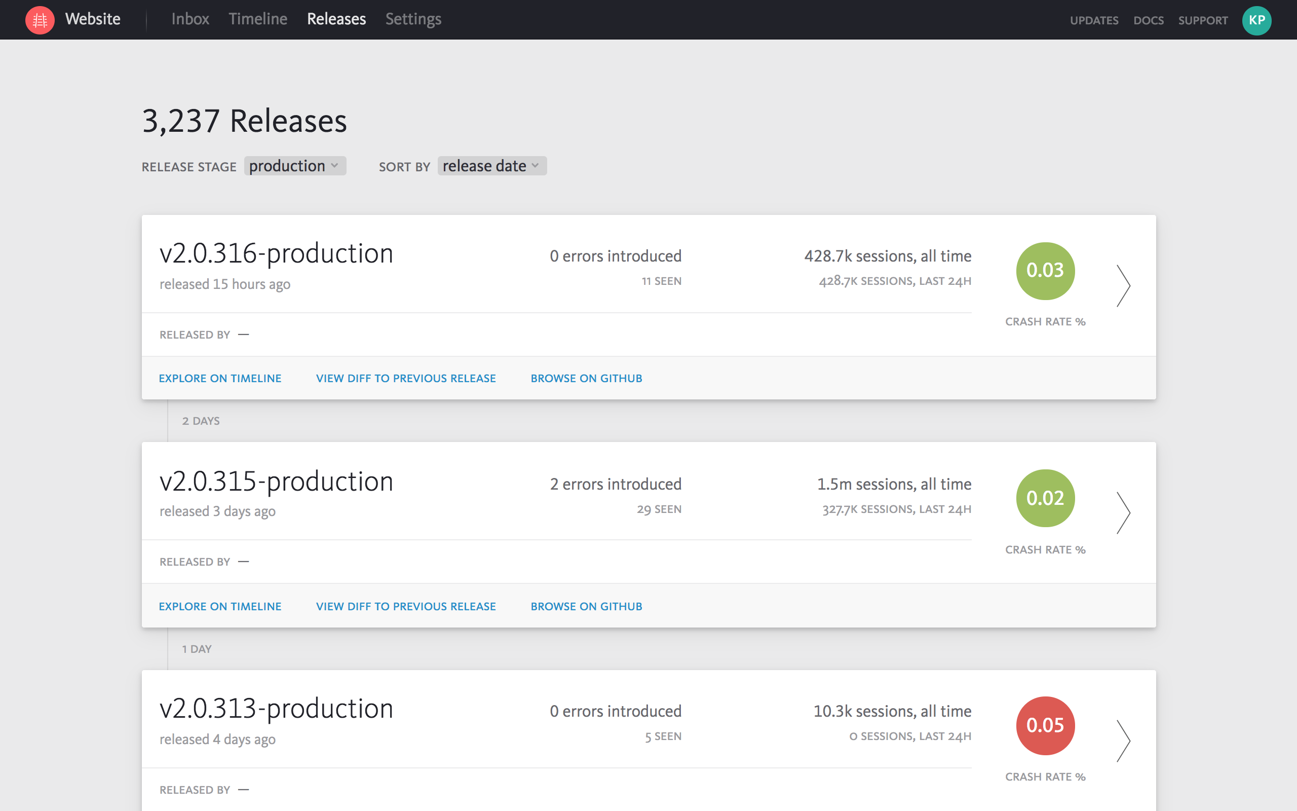 Releases dashboard in Bugsnag
