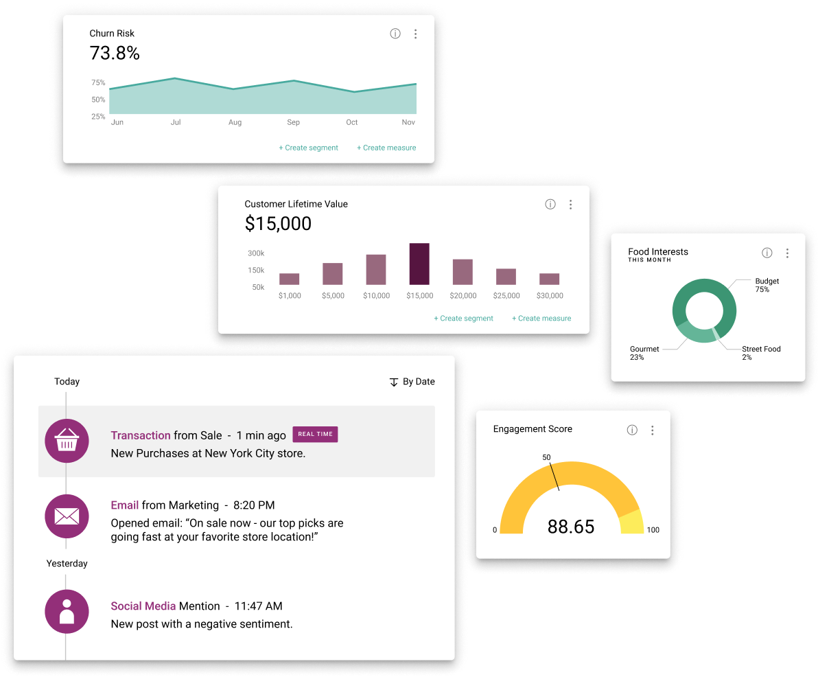 Multiple screenshots of operations dashboard features.