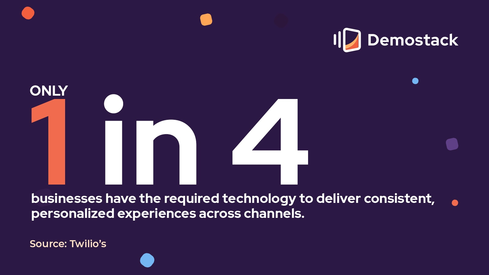 According to Twilio's 2021 State of Personalization report, only one in four businesses have the required technology to deliver consistent, personalized experiences across channels.