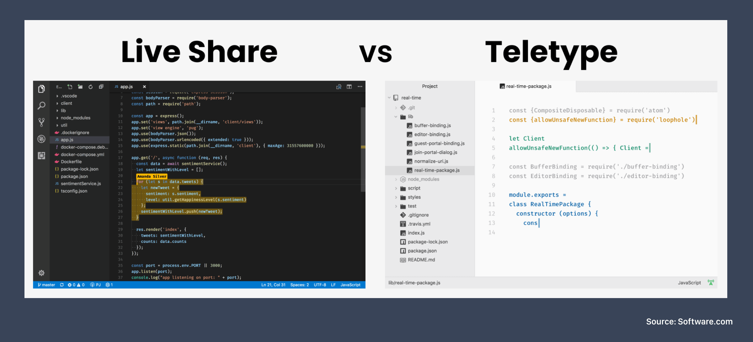 Live Share for Microsoft's VS Code and Visual Studio vs Teletype for GitHub's Atom, both useful for collaborative code editing in your native text editor and IDE