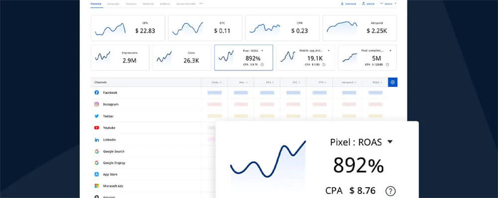 비대면 시대, 온라인 광고 플랫폼 아드리엘이 성장하는 방법