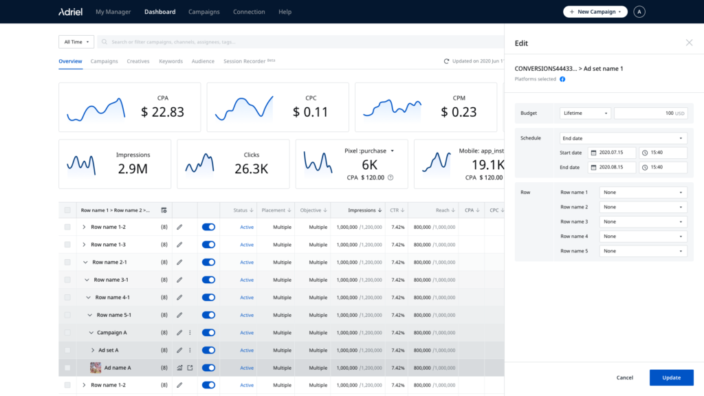 Marketing analytics dashboard