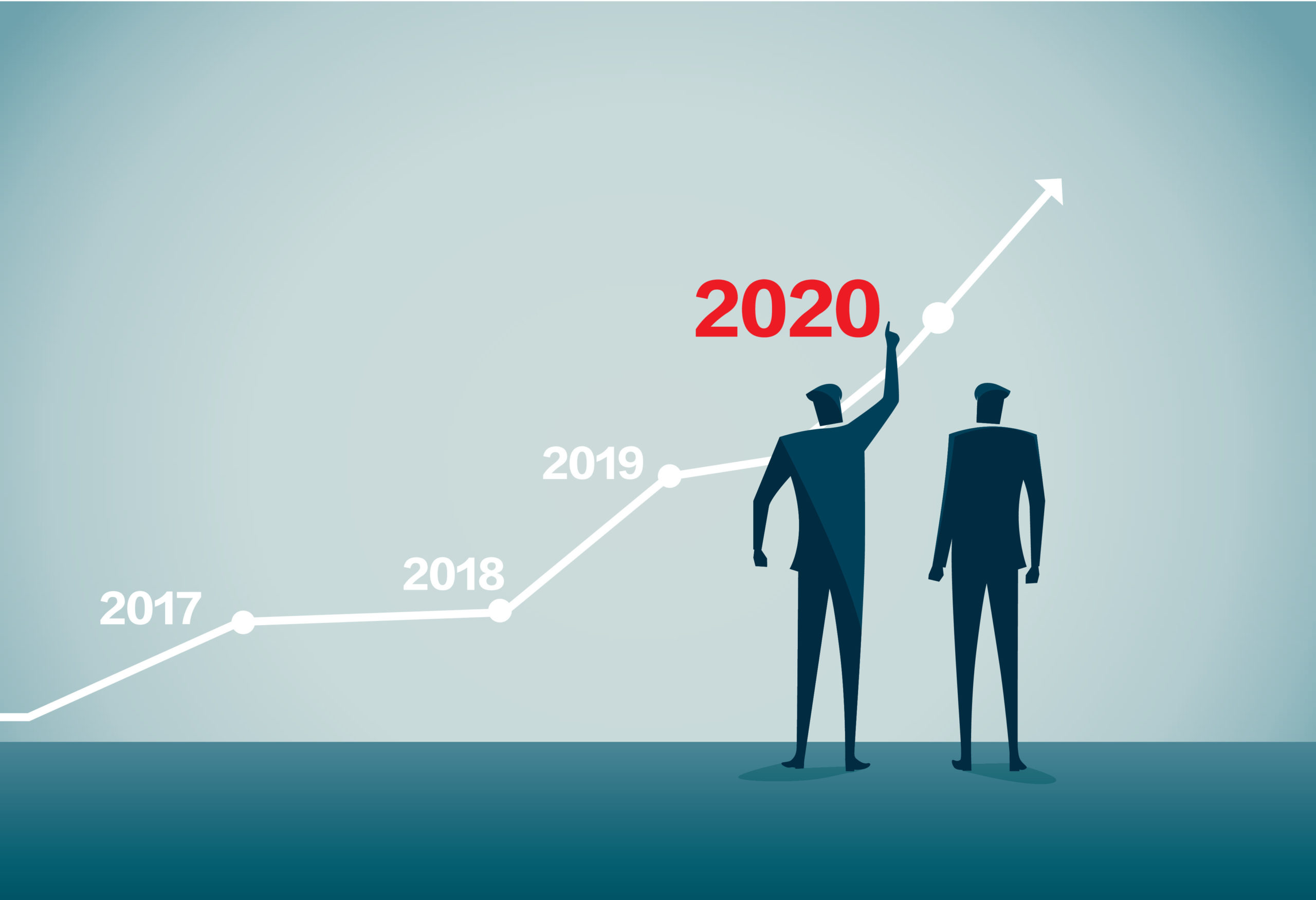 Planning Yearly Business Growth