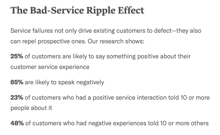 The Bad-Service Ripple Effect