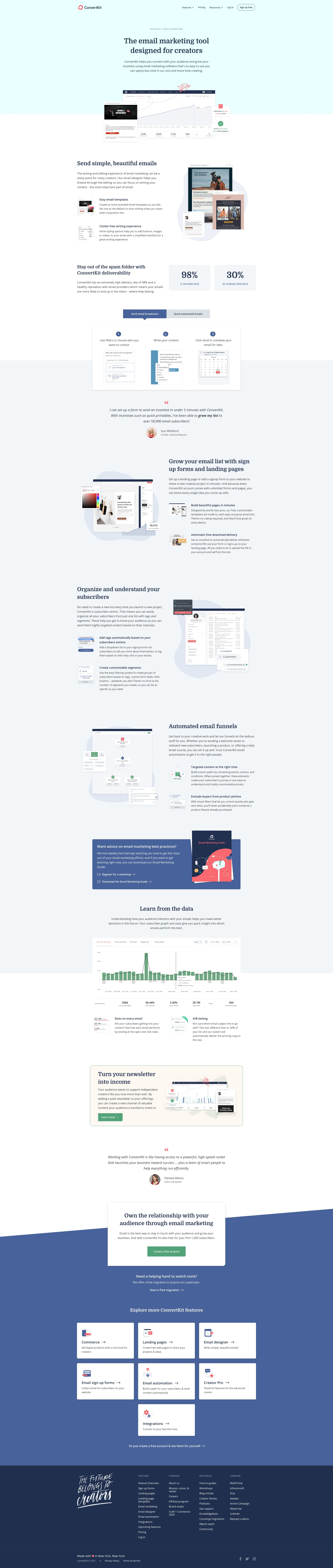ConvertKit email marketing feature page