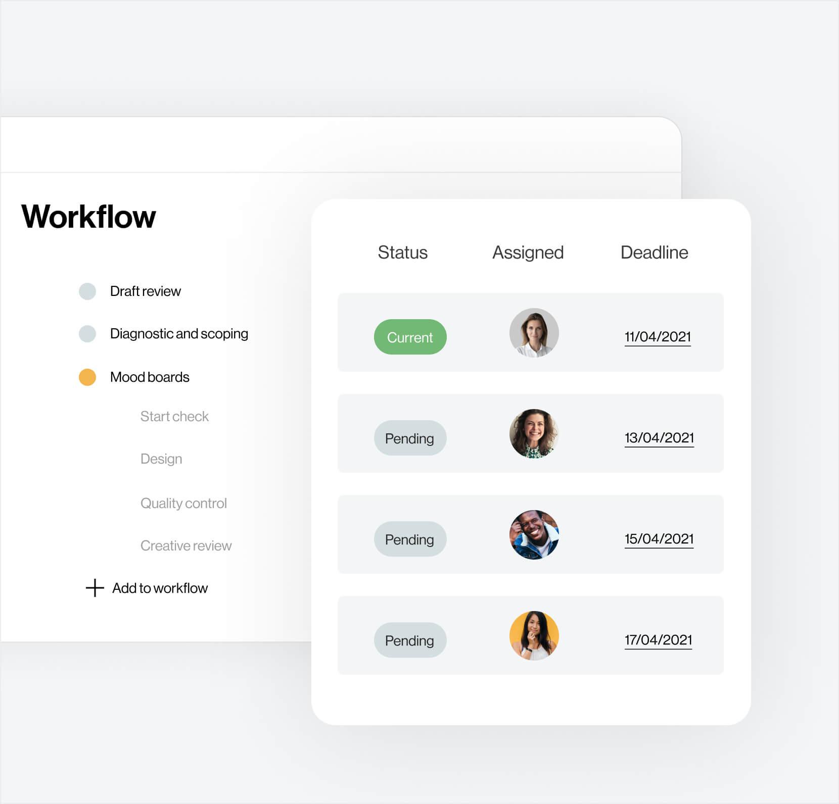 agencyMAX workflow automation screenshots